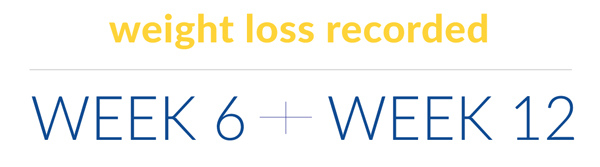 Weight Loss Record